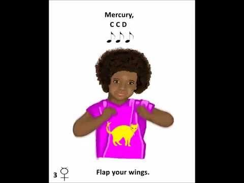 "LEARNING: ""Sing the Planets"" Melody & Motions - YouTube"