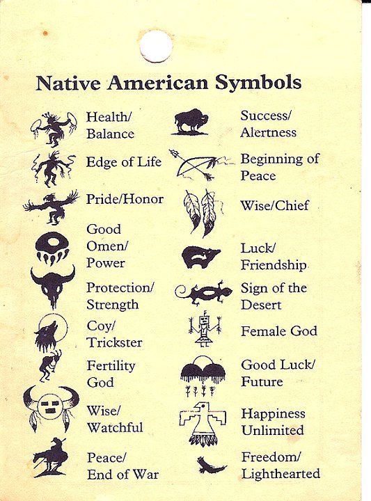 #10 (f) American Indian Lore (Arrow Point Trail) Native American Symbols.