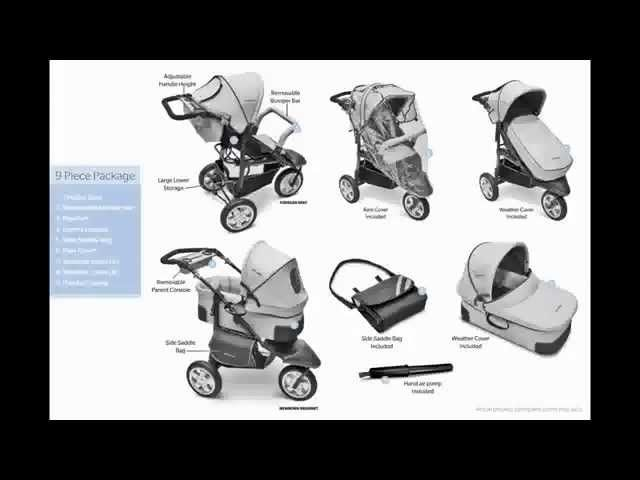 Check Out best baby stroller - The First Years All Terrain Stroller 9 Piece Set - cheap strollers