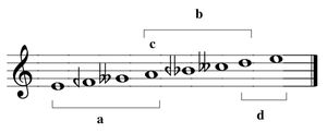 Mixolydian Mode--may refer to one of three things: the name applied to one of the ancient Greek harmoniai or tonoi, based on a particular octave species or scale; one of the medieval church modes; a modern musical mode or diatonic scale, related to the medieval mode. (The Hypomixolydian mode of medieval music, by contrast, has no modern counterpart.)