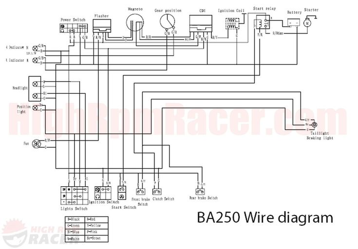 Wiring Diagram For Baja 250cc Atvs