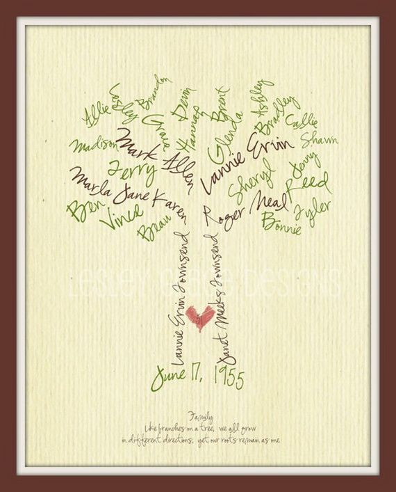 Best 59 family tree ideas images on pinterest family for Family tree gifts personalized