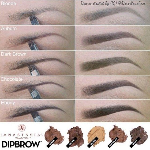 Eyebrow Tutorial. I love this, it looks more natural & softer than using a pencil.