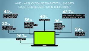 Image result for big data