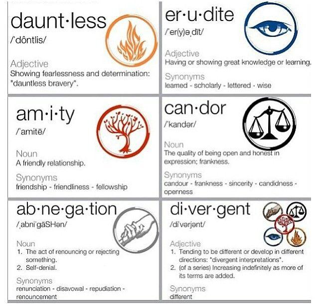 Divergent - Dauntless, erudite, amity, candor, abnegation ...