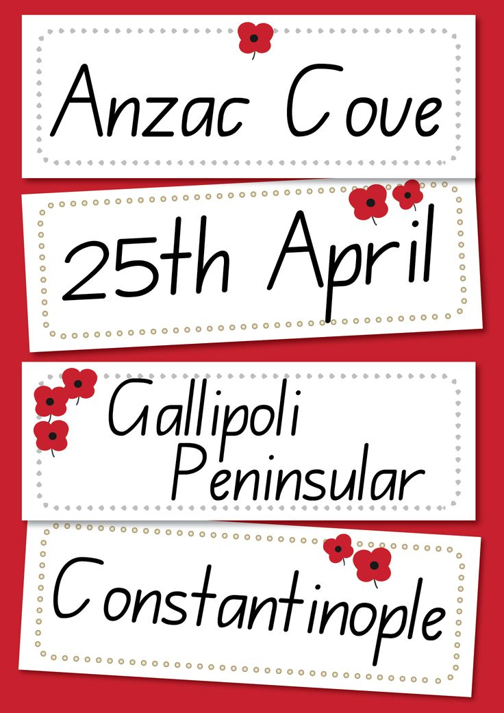 Anzac Day Word Wall – New South Wales Foundation Style. A word wall containing 32 key words associated with the Battle of Gallipoli and World War I. Read More →