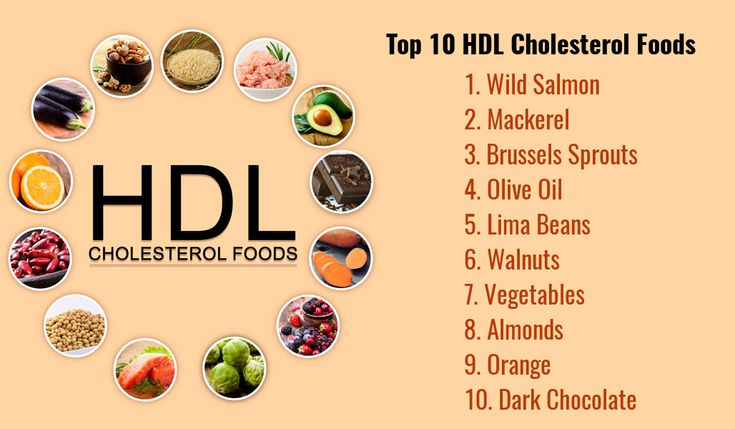 Top 10 HDL Cholesterol Foods.