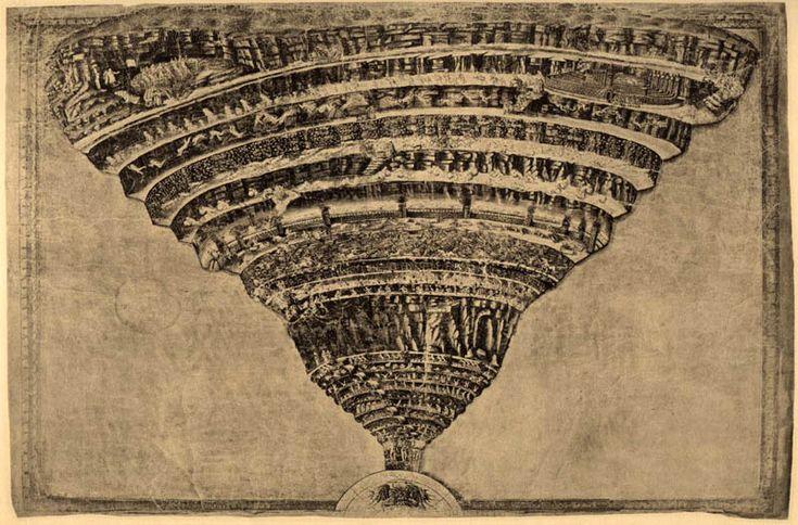 Sandro Botticelli, I cerchi dell'Inferno di Dante