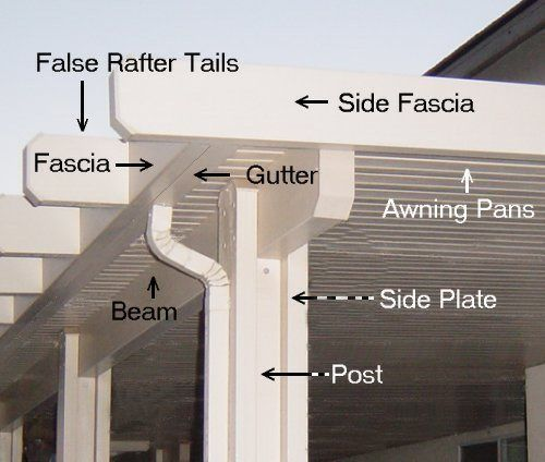 Does It Include Rain Gutters? Are False Rafter Tails Extra