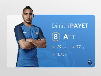 Player Card UI