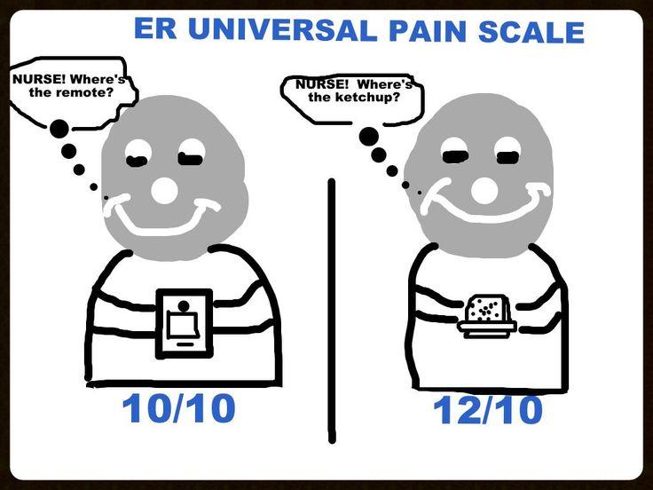 Emergency Room Nurse Jokes