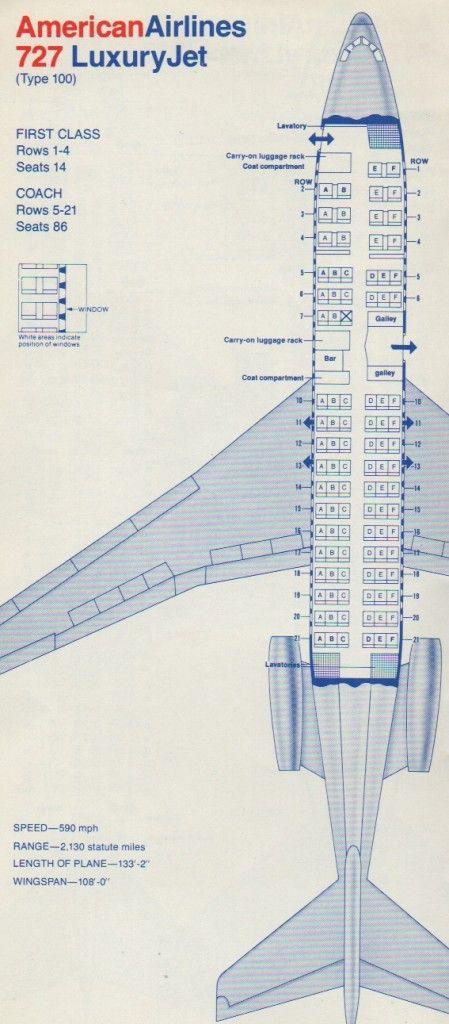 Boeing 747 Case Study Essay