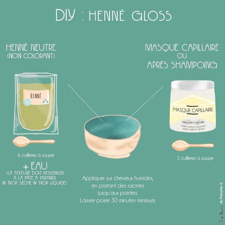 Le henné gloss ou le soin capillaire naturel parfait ! Il ne colore pas mais t'apporte quand même tous les bienfaits du henné. #DIY #NATURALDIY #HA…