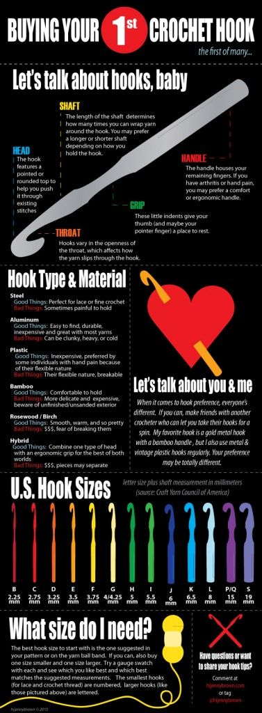 how to buy your first #crochet hook - hijennybrown.com