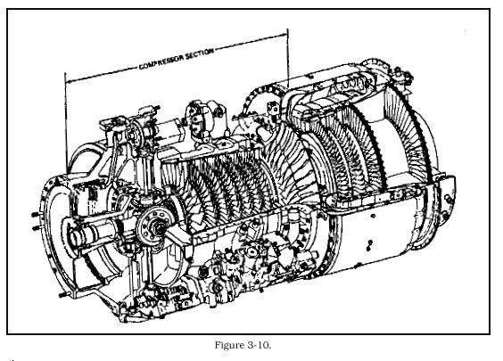 Best 25 Centrifugal Compressor Ideas On Pinterest Jet
