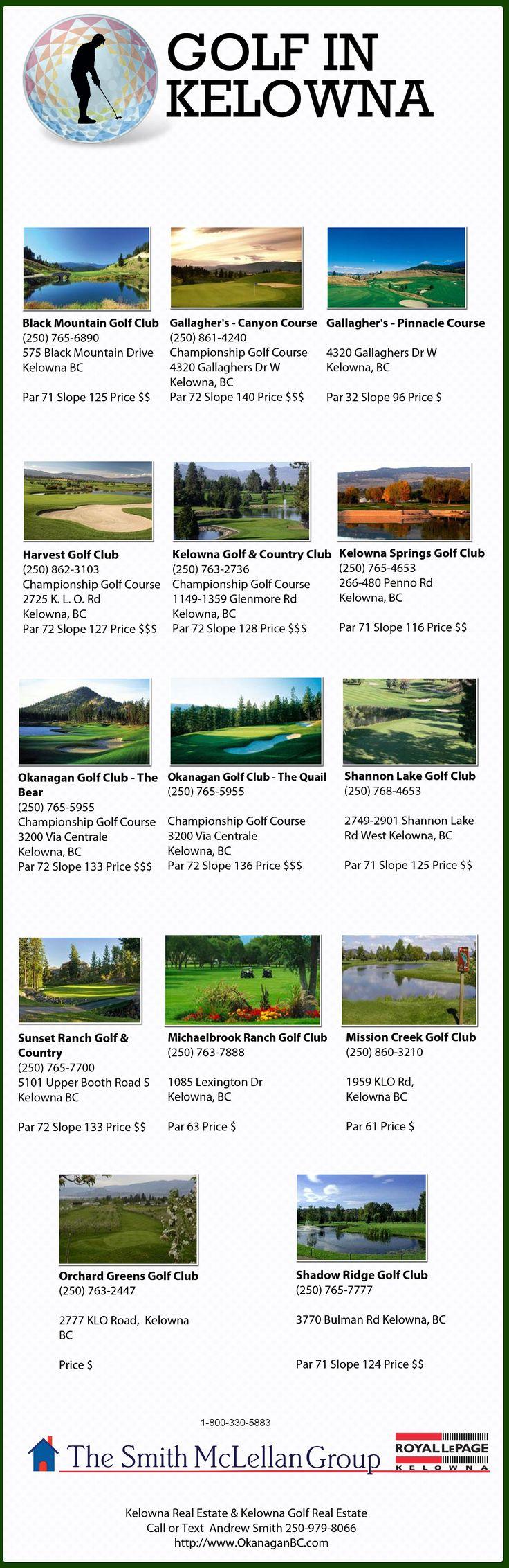 Visit some of Kelowna BC incredible golf courses.    #Kelowna  www.OkanaganBC.com