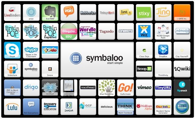 50 Education Technology Tools You Can Start Using Today - Edudemic