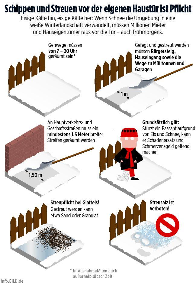 Ratgeber Winter: Schippen und Streuen vor der eigenen Haustür ist Pflicht (Räumpflicht) - Infografik