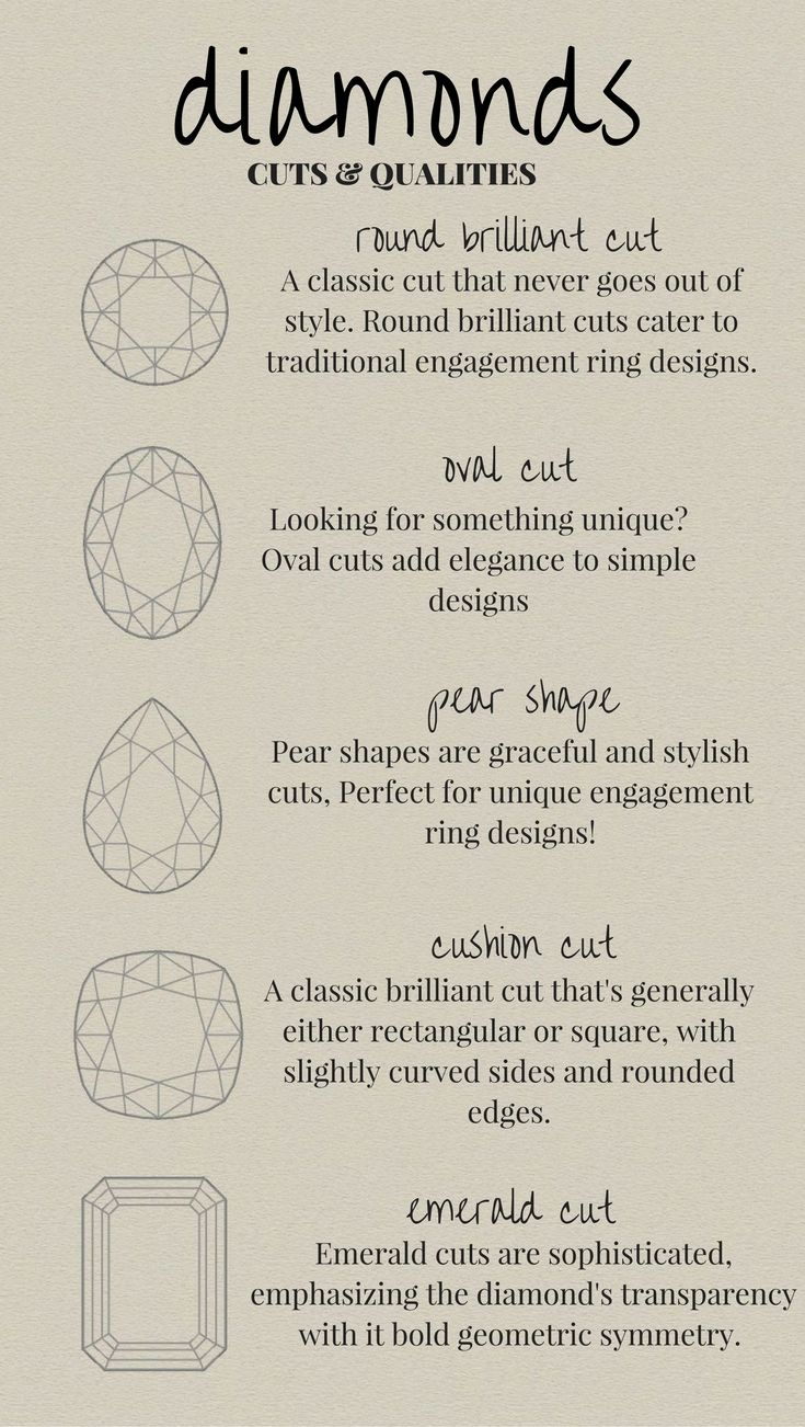 Diamond cuts & qualities. Which diamond cut fits your favourite engagement ring design?