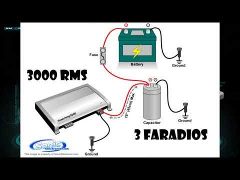 Que Es Y Para Que Sirve Un Capacitor Para Car Audio Youtube Instagram Youtube Audio