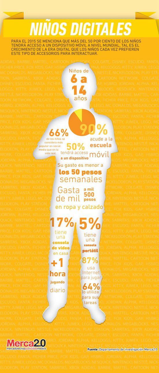 A continuaión presentamos el último de los cinco perfiles de consumidor existentes en México. Se trata de los Niños Digitales, que están muy ligados a la tecnología, usan internet para jugar, tiene...