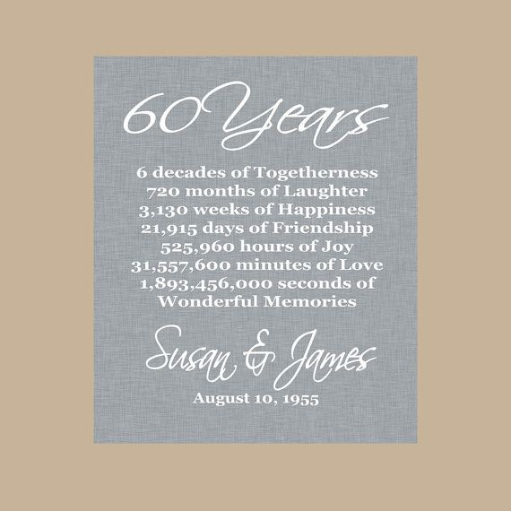 A wonderful gift to celebrate a couples 60 years of marriage! **** PDF Digital PRINT*** NO FRAME INCLUDED This listing is for a 8x10 PDF & JPEG