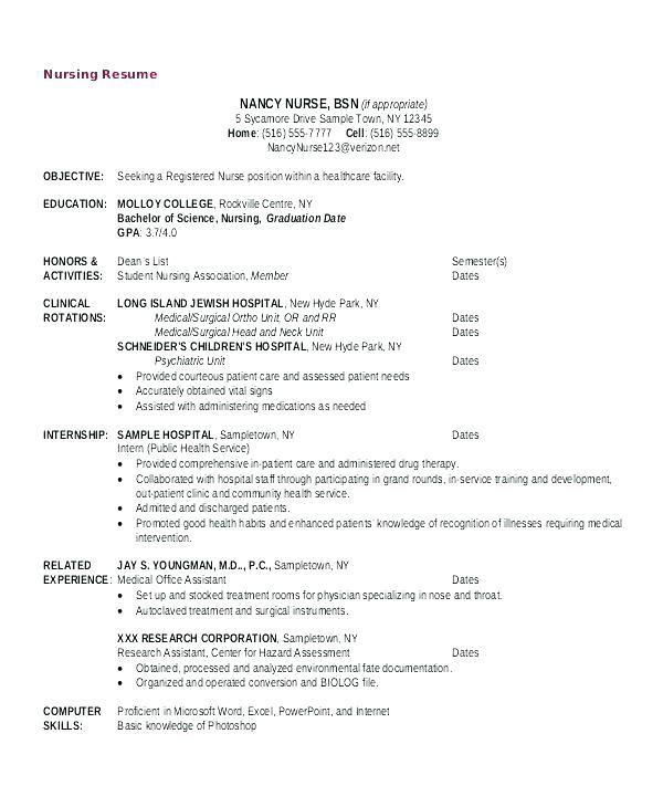 sample registered nurse resume objecti