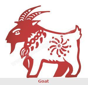 Year of the Goat/Sheep: Chinese Zodiac Sign for 2015, 1967, 1979, 1991, 2003, 1955, 2027