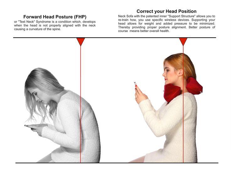 Forward Head Posture Fhp Vs Correct Head Position