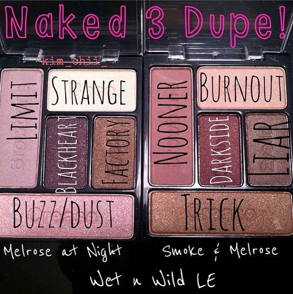 Urban Decay Dupes in the Wet n Wild Fall 2014 Limited Edition Coloricon 5-Pan Eyeshadows via Nouveau Cheap blog