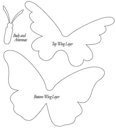 A wonderfully versatile three part butterfly template.