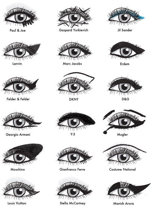 Eyeliner Styles, Eyeliner Guide, Eye Makeup, Eyeliner Ideas, Makeup Ideas, Eyeliner Makeup, Makeup Application, Eyeshadows, Eyemakeup