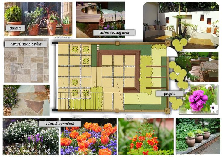 Best Garden Moodboards Images On Pinterest Mood Boards