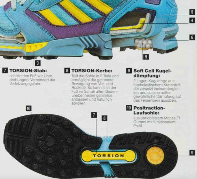 adidas zx historia