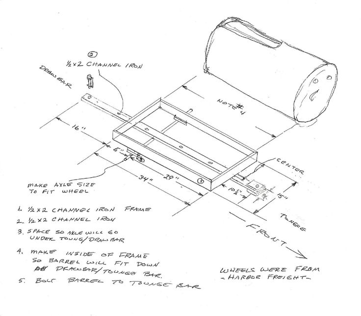 1000 images about 55 gallon train on pinterest dads for Barrel cabin plans