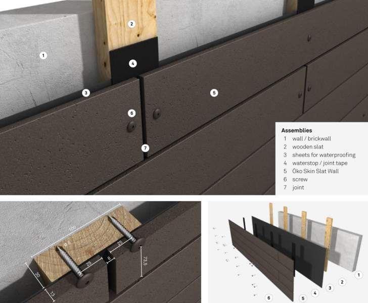 17 mejores ideas sobre revestimiento pared exterior en - Mejor revestimiento para fachadas ...