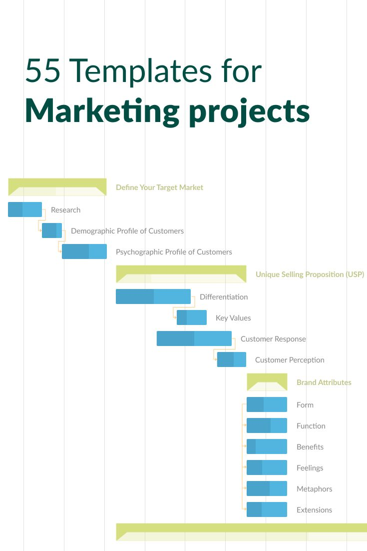 gantt chart templates for any marketing campaign