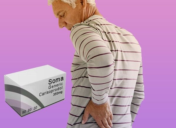 Image result for MANAGE YOUR ONGOING MUSCLE PAIN WITH PAIN-O-SOMA