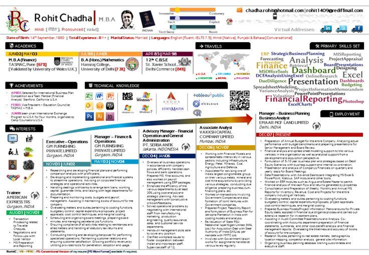 Visual Creative Resume by ~rohit1409 on deviantART
