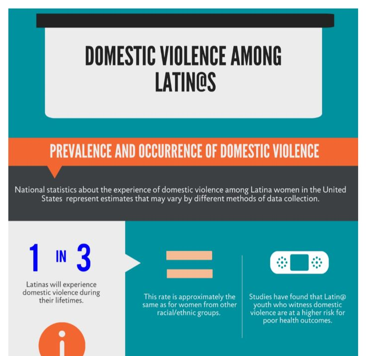 Domestic Violence Content: 313 Best Domestic Violence Awareness Images On Pinterest