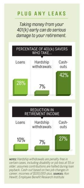Best  K Retirement Plan Ideas On   Retirement