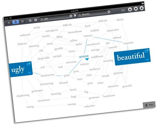 Cheap dress materials online thesaurus