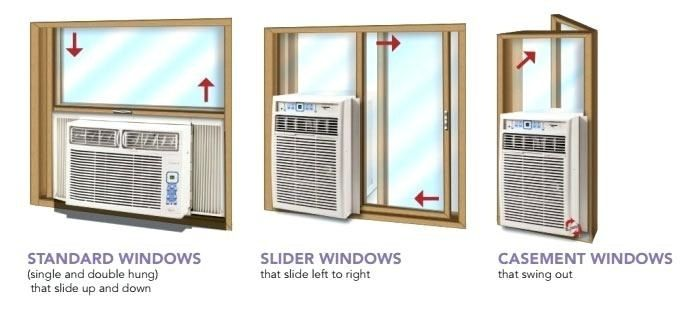 Here S How To Choose An Air Conditioner For Your Apartment Air