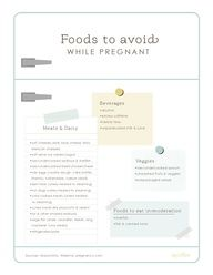 Comprehensive List Of Foods To Avoid During Pregnancy