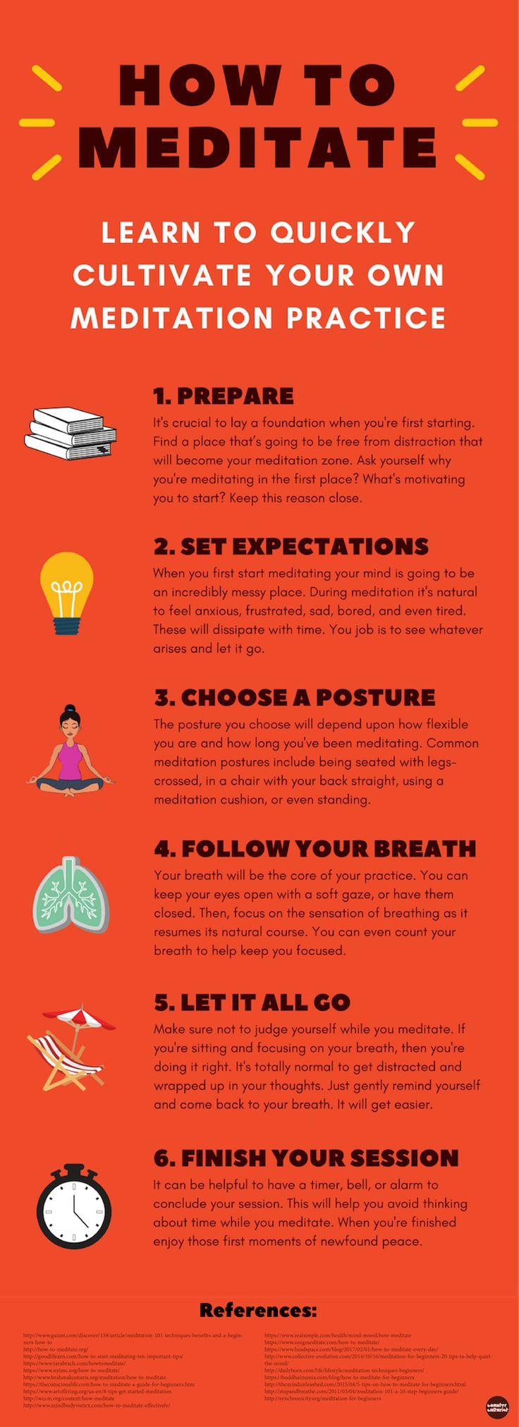 Optimal Resume Sanford Brown 174 Best Holistic Health Goodness Images On Pinterest  Affirmations .