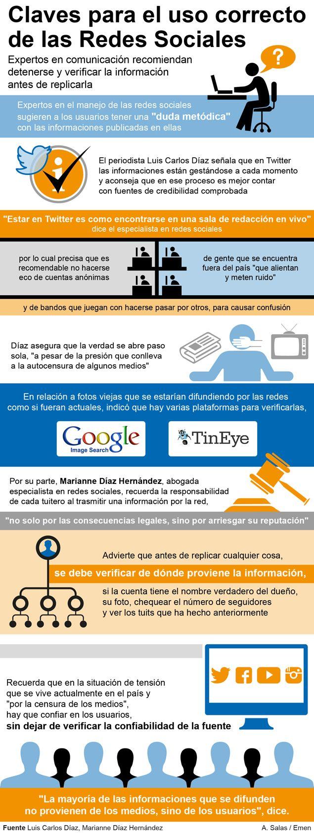 Claves para el uso correcto de Redes Sociales #infografia