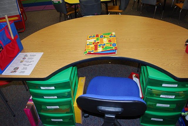 Drawers under guided reading table....GREAT idea! Label the drawers with the names of the various groups and store the group members' homework, observations you've noted, etc. inside.