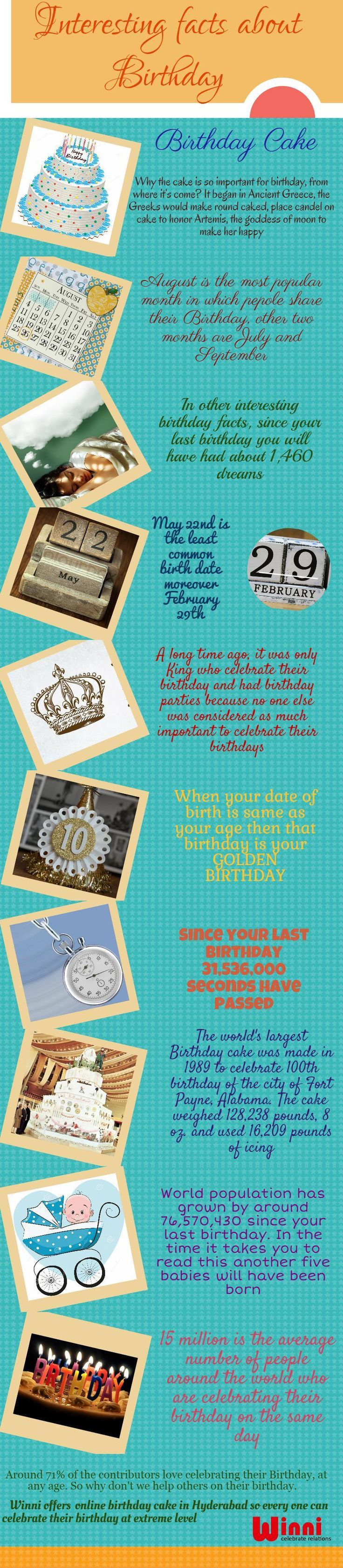 #Birthday #Celebration fun facts .... www.winni.in