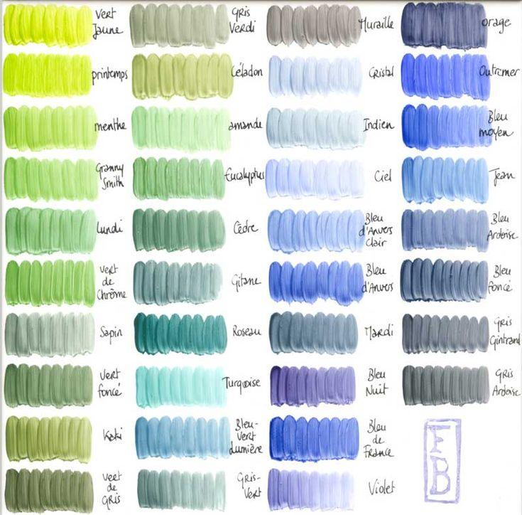 Les 87 meilleures images propos de p riode bleue sur pinterest turquoise nantes et new york for Salle de bain fixture crossword