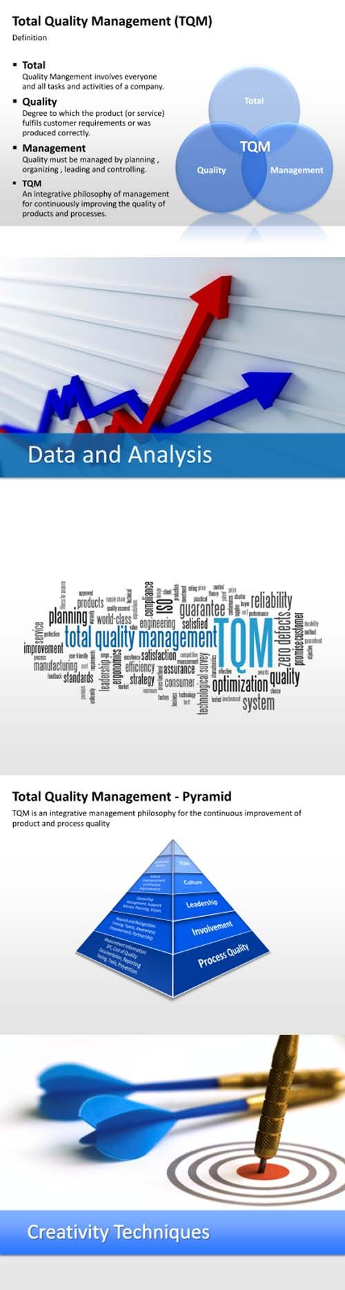 Attractiv PowerPoint templates for quality management in business presentations